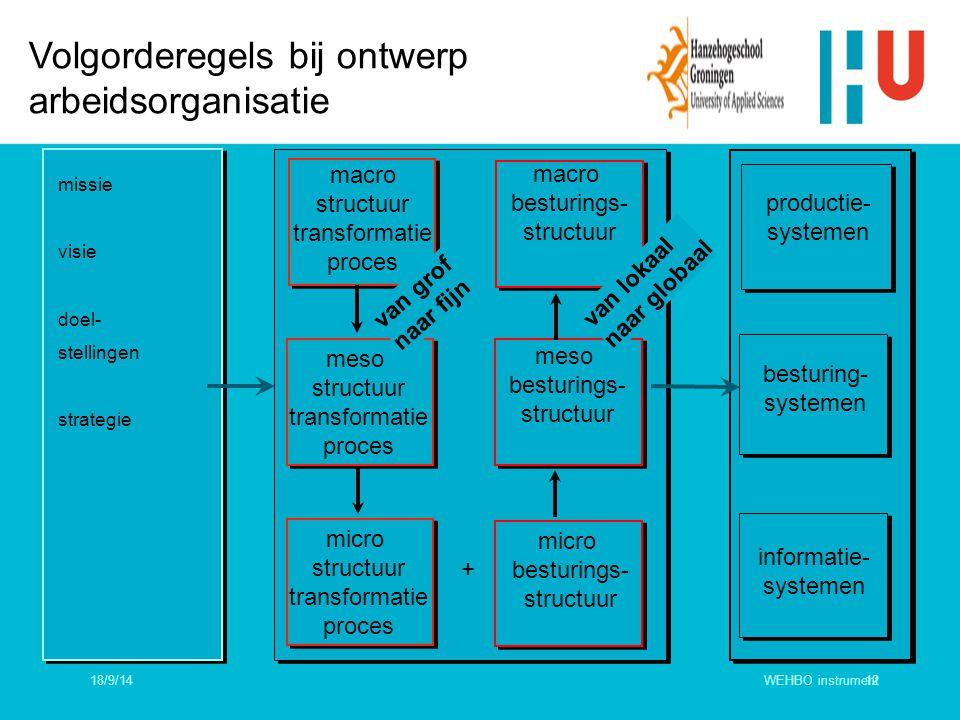 WEHBO instrument van grof naar fijn + missie visie doel- stellingen strategie van lokaal naar globaal productie- systemen besturing- systemen informat