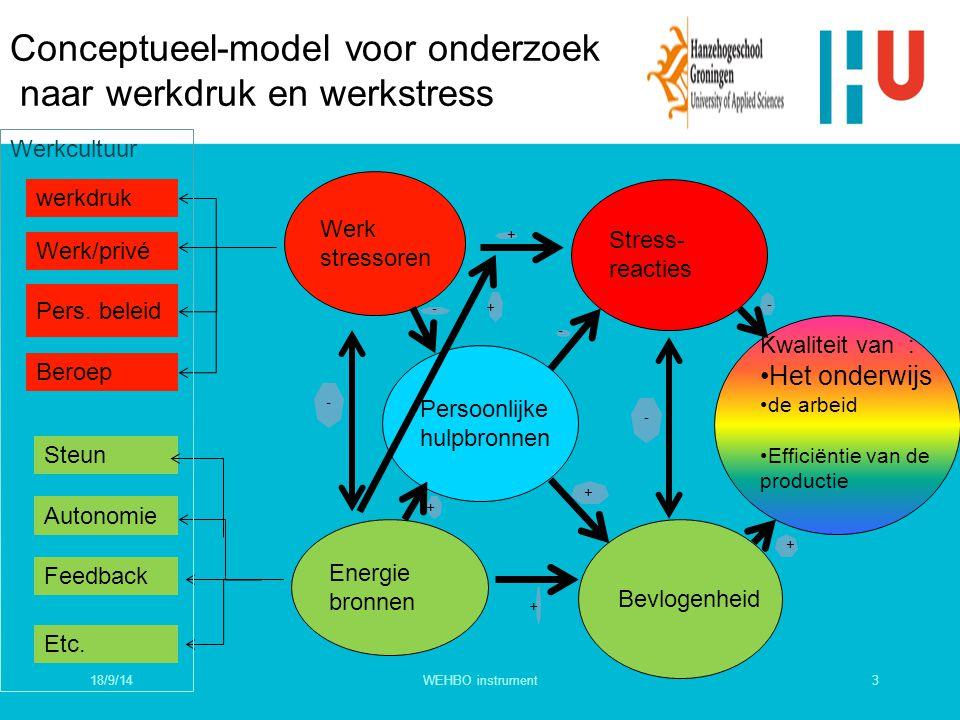 3WEHBO instrument Kwaliteit van : Het onderwijs de arbeid Efficiëntie van de productie Stress- reacties Bevlogenheid Persoonlijke hulpbronnen Energie