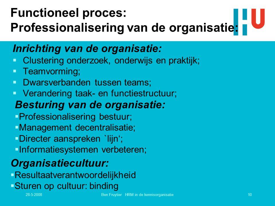 28-5-200810Ben Fruytier HRM in de kennisorganisatie Functioneel proces: Professionalisering van de organisatie: Inrichting van de organisatie:  Clust