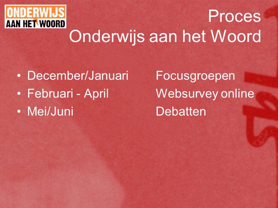 Proces Onderwijs aan het Woord December/Januari Focusgroepen Februari - April Websurvey online Mei/Juni Debatten