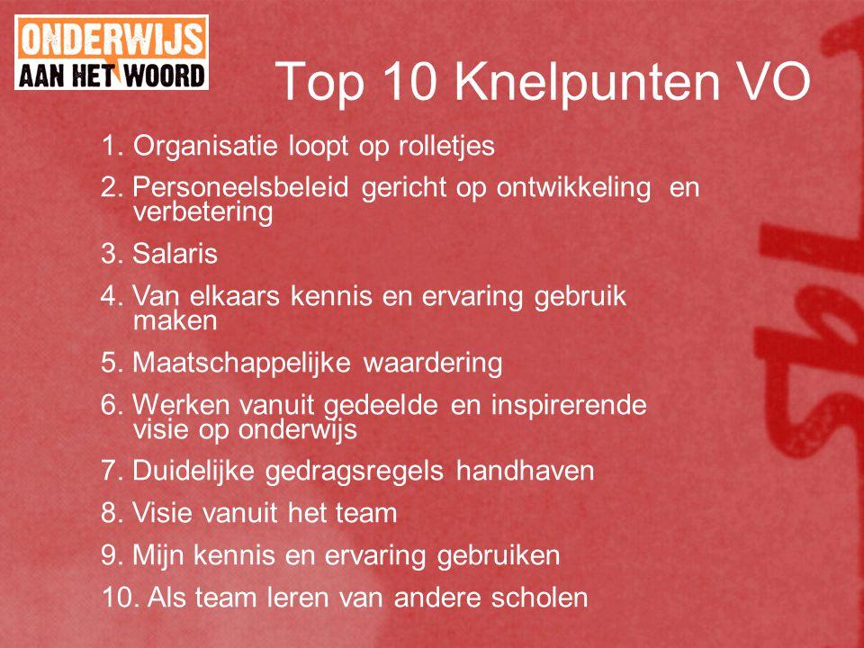 Top 10 Knelpunten VO 1. Organisatie loopt op rolletjes 2.