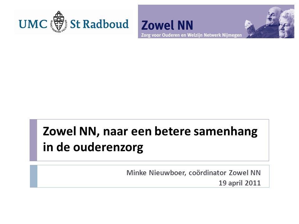 Zowel NN, naar een betere samenhang in de ouderenzorg Minke Nieuwboer, coördinator Zowel NN 19 april 2011