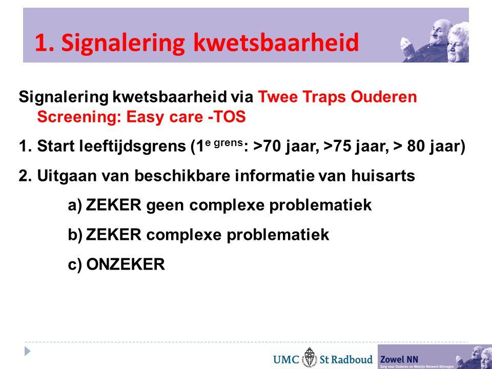 1. Signalering kwetsbaarheid ZOWEL NN Signalering kwetsbaarheid via Twee Traps Ouderen Screening: Easy care -TOS 1.Start leeftijdsgrens (1 e grens : >