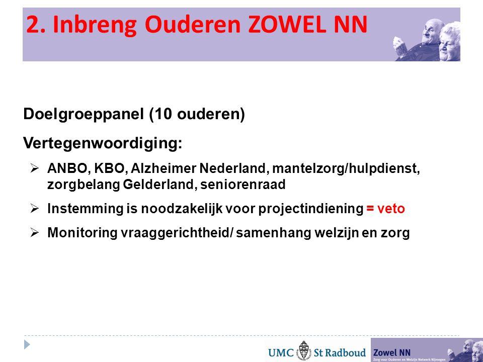2. Inbreng Ouderen ZOWEL NN ZOWEL NN Doelgroeppanel (10 ouderen) Vertegenwoordiging:  ANBO, KBO, Alzheimer Nederland, mantelzorg/hulpdienst, zorgbela