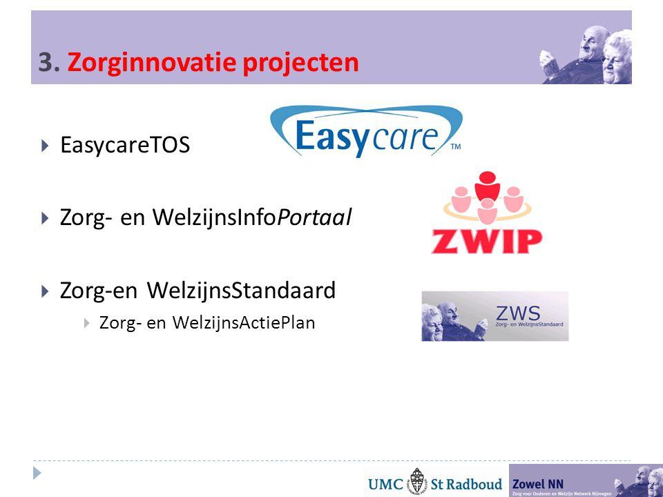 3. Zorginnovatie projecten  EasycareTOS  Zorg- en WelzijnsInfoPortaal  Zorg-en WelzijnsStandaard  Zorg- en WelzijnsActiePlan