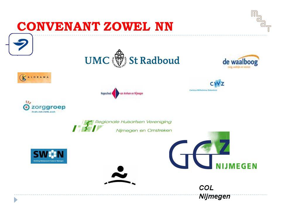 Kernpunten netwerk ZOWEL NN I.Signalering kwetsbaarheid II.