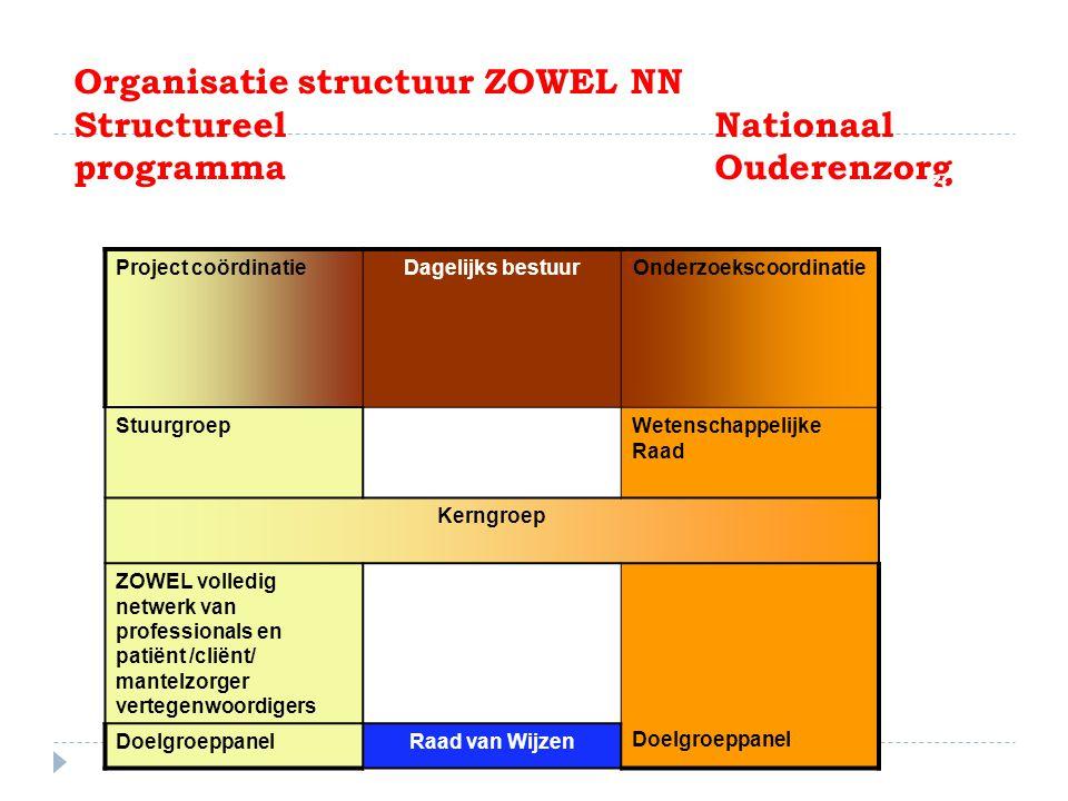 Missie  Het ZOWEL Netwerk Nijmegen, is een interdisciplinair en breed samengesteld netwerk dat op doelmatige wijze meerwaarde wil realiseren voor kwetsbare ouderen met complexe problematiek, met specifieke aandacht voor ouderen met cognitieve stoornissen en/of dementie.