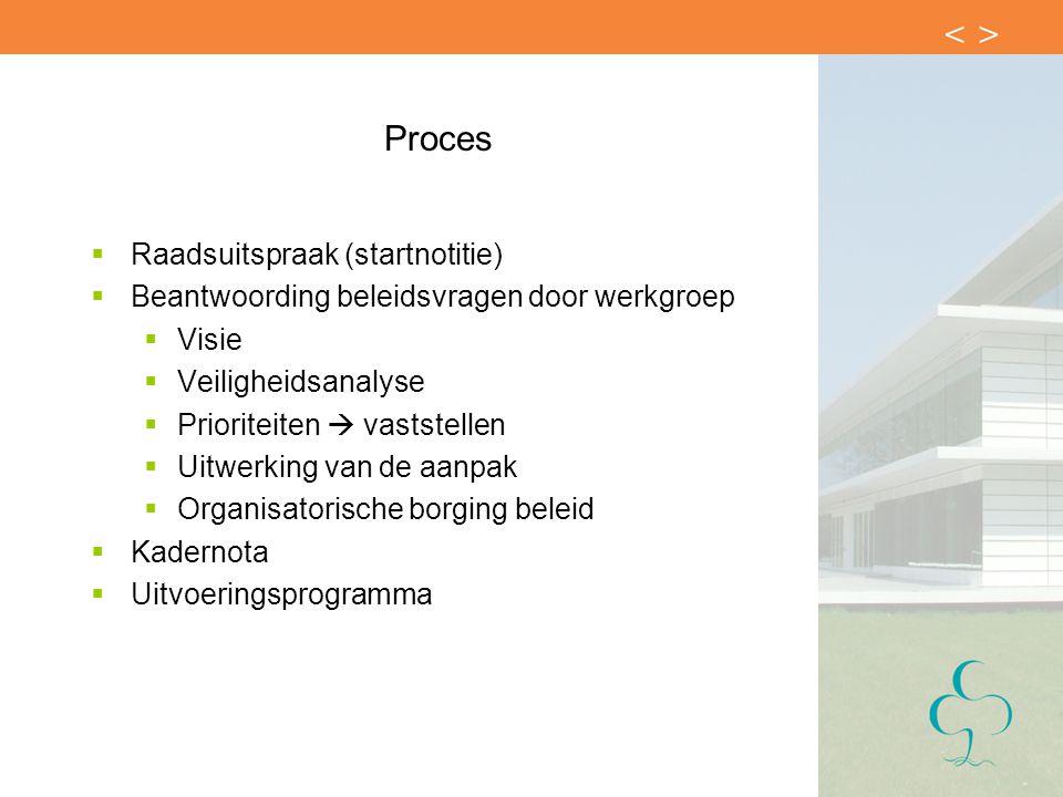 Proces  Raadsuitspraak (startnotitie)  Beantwoording beleidsvragen door werkgroep  Visie  Veiligheidsanalyse  Prioriteiten  vaststellen  Uitwer
