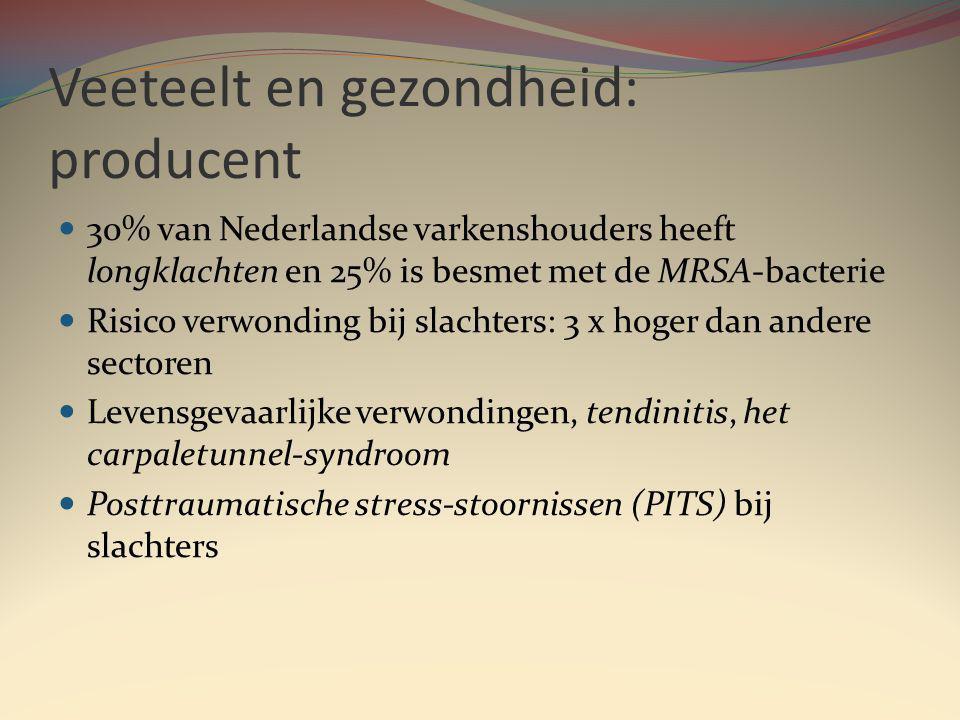 Veeteelt en gezondheid: producent 30% van Nederlandse varkenshouders heeft longklachten en 25% is besmet met de MRSA-bacterie Risico verwonding bij slachters: 3 x hoger dan andere sectoren Levensgevaarlijke verwondingen, tendinitis, het carpaletunnel-syndroom Posttraumatische stress-stoornissen (PITS) bij slachters