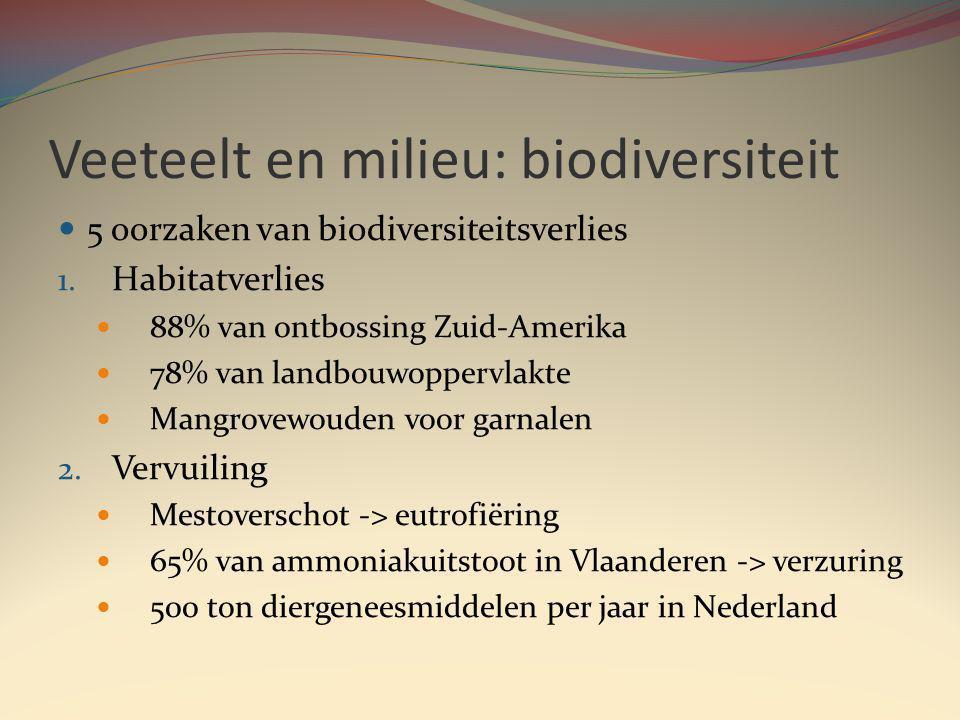 Veeteelt en milieu: biodiversiteit 5 oorzaken van biodiversiteitsverlies 1.