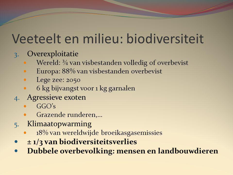 Veeteelt en milieu: voetafdrukken Ecologische voetafdruk: gebruik van biologisch productieve (vruchtbare) aardoppervlakte (gebruik van land, fossiele brandstoffen en hernieuwbare materialen) Watervoetafdruk: gebruik van zoet water (verdamping en vervuiling) Koolstofvoetafdruk: uitstoot van broeikasgassen (CO2, methaan, lachgas,…) Stikstofvoetafdruk: uitstoot van actieve stikstofverbindingen (ammoniak, lachgas, stikstofoxiden,…)