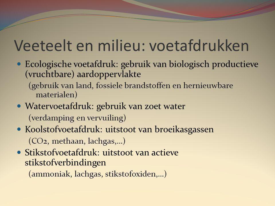 Ecolife, 2010