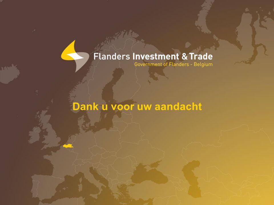 Vertegenwoordiging van FIT in Oekraïne Tatjana KOROTITCH Economic and commercial attaché AWEX c/o Embassy of Belgium Leontovicha str.