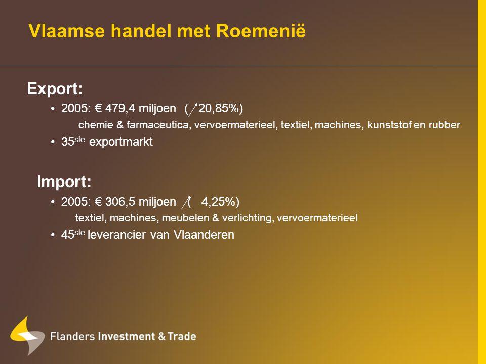 Achtergrondinfo Roemenië Inwoners:22,3 mio Oppervlakte:237.500 km² BBP/hoofd:4495 USD Inflatie:7,2% Groei BBP: 2006: 6,2% 2007: 5% Werkloosheid:5,8% Import (fob):37,35bn USD Export (fob):27,73bn USD Oekraïne Inwoners:47,1 mio Oppervlakte:603.700 km² BBP/hoofd:2037 USD Inflatie:7,9% Groei BBP: 2006: 6,3% 2007:6% Werkloosheid:3% Import (fob):44,8bn USD Export (fob):39bn USD