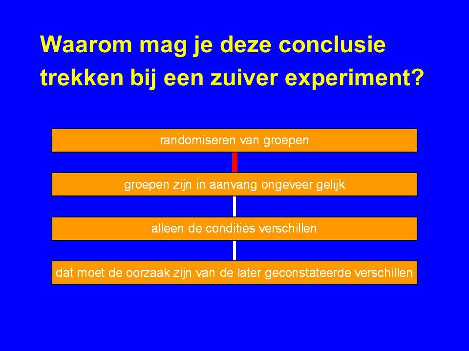 Waarom mag je deze conclusie trekken bij een zuiver experiment