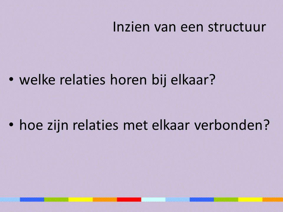 Inzien van een structuur welke relaties horen bij elkaar? hoe zijn relaties met elkaar verbonden?
