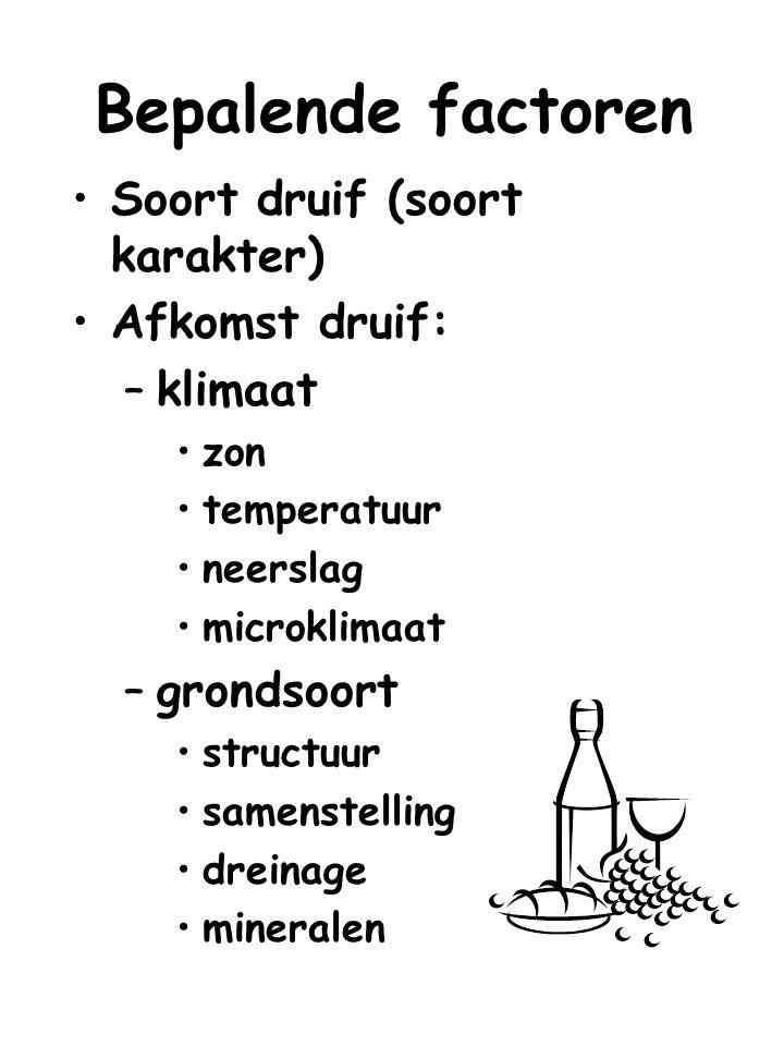 Bepalende factoren Soort druif (soort karakter) Afkomst druif: –klimaat zon temperatuur neerslag microklimaat –grondsoort structuur samenstelling drei