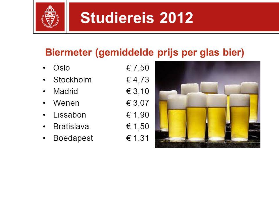 Biermeter (gemiddelde prijs per glas bier) Oslo€ 7,50 Stockholm€ 4,73 Madrid€ 3,10 Wenen€ 3,07 Lissabon€ 1,90 Bratislava€ 1,50 Boedapest€ 1,31 Studier
