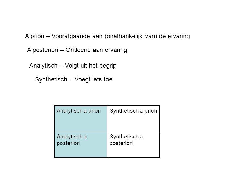 A priori – Voorafgaande aan (onafhankelijk van) de ervaring A posteriori – Ontleend aan ervaring Analytisch – Volgt uit het begrip Synthetisch – Voegt iets toe Analytisch a prioriSynthetisch a priori Analytisch a posteriori Synthetisch a posteriori