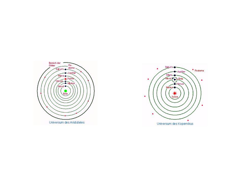 Johannes Kepler (1571 - 1630) Mysterium Cosmographicum (1596) 6 planeten (5 + 1) 5 regelmatige veelvlakken Johannes Kepler (1571 - 1630)