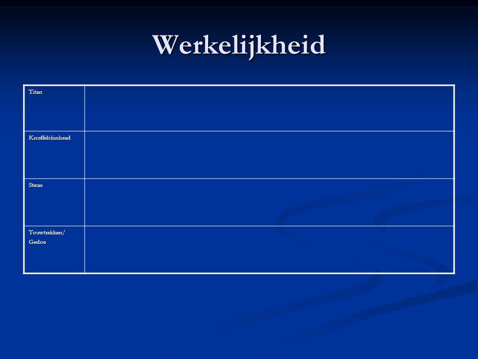Werkelijkheid Titan Knuffelskinhead Steun Touwtrekken/Gedoe