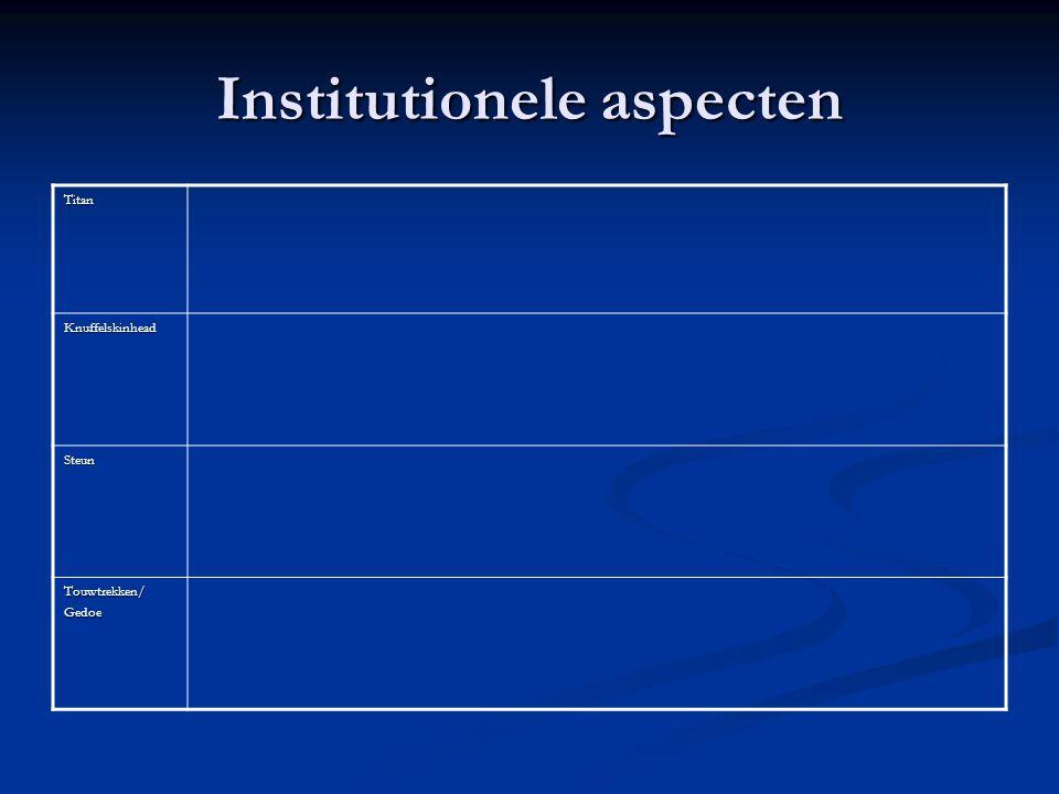 Institutionele aspecten Titan Knuffelskinhead Steun Touwtrekken/Gedoe