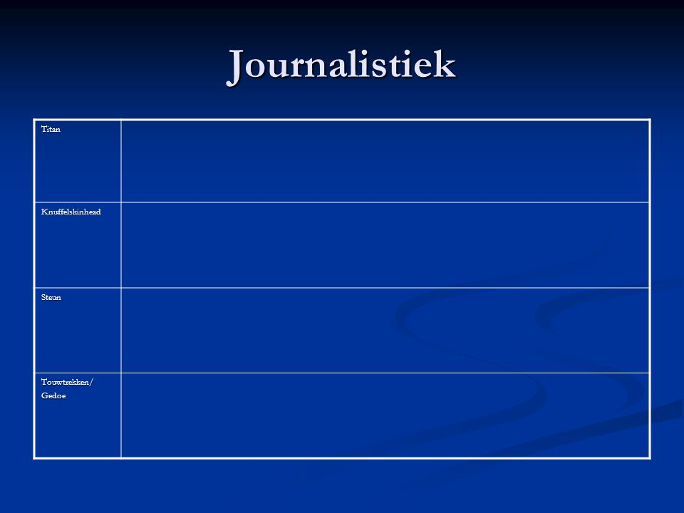 Journalistiek Titan Knuffelskinhead Steun Touwtrekken/Gedoe