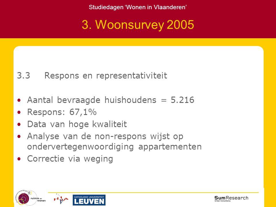 Studiedagen 'Wonen in Vlaanderen' 3.