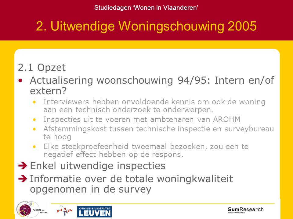 Studiedagen 'Wonen in Vlaanderen' 2.Uitwendige Woningschouwing 2005 2.2Wat is beoordeeld.