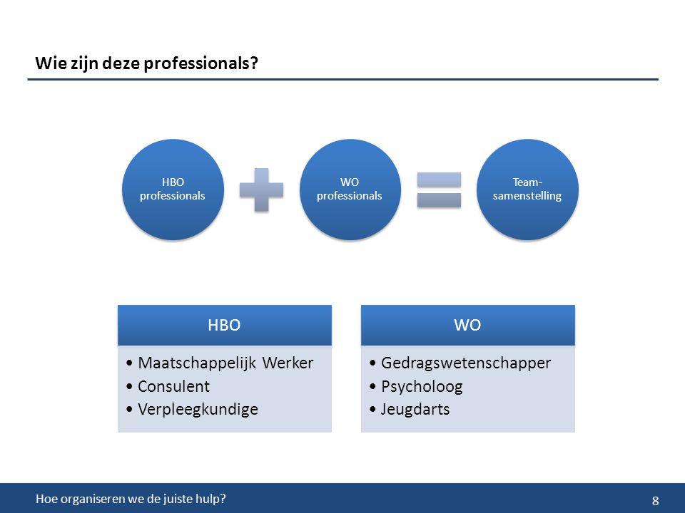9 Wat zijn de basistaken van deze professionals.Hoe organiseren we de juiste hulp.