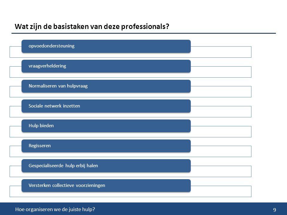 9 Wat zijn de basistaken van deze professionals. Hoe organiseren we de juiste hulp.