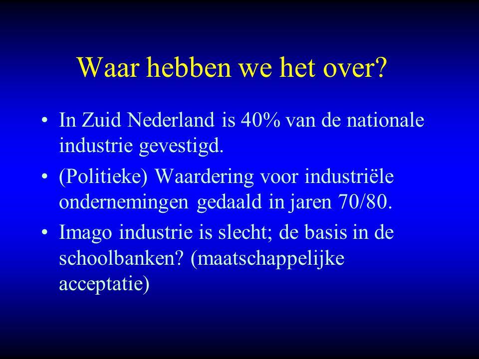 Waar hebben we het over? In Zuid Nederland is 40% van de nationale industrie gevestigd. (Politieke) Waardering voor industriële ondernemingen gedaald