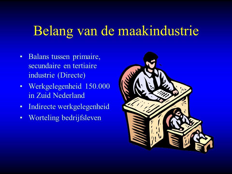 Belang van de maakindustrie Balans tussen primaire, secundaire en tertiaire industrie (Directe) Werkgelegenheid 150.000 in Zuid Nederland Indirecte we