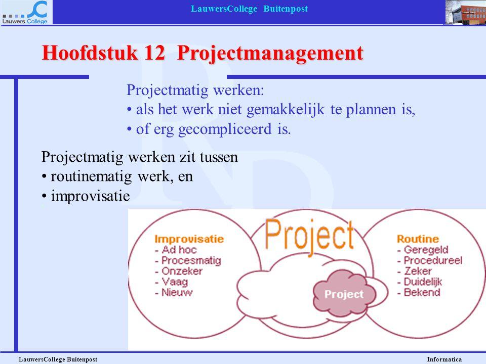 LauwersCollege Buitenpost LauwersCollege Buitenpost Informatica Projectmatig werken zit tussen routinematig werk, en improvisatie Projectmatig werken: als het werk niet gemakkelijk te plannen is, of erg gecompliceerd is.