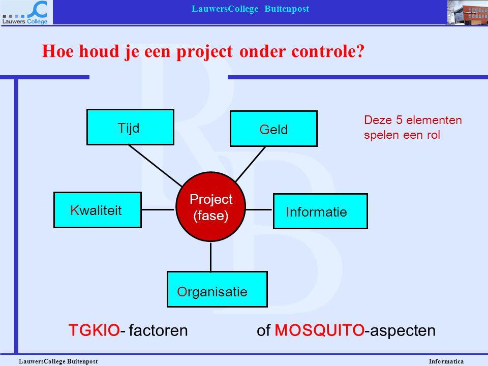 LauwersCollege Buitenpost LauwersCollege Buitenpost Informatica Nazorgfase Implementatie Gebruiken en instandhouden van het eindproduct. Wegwerken van