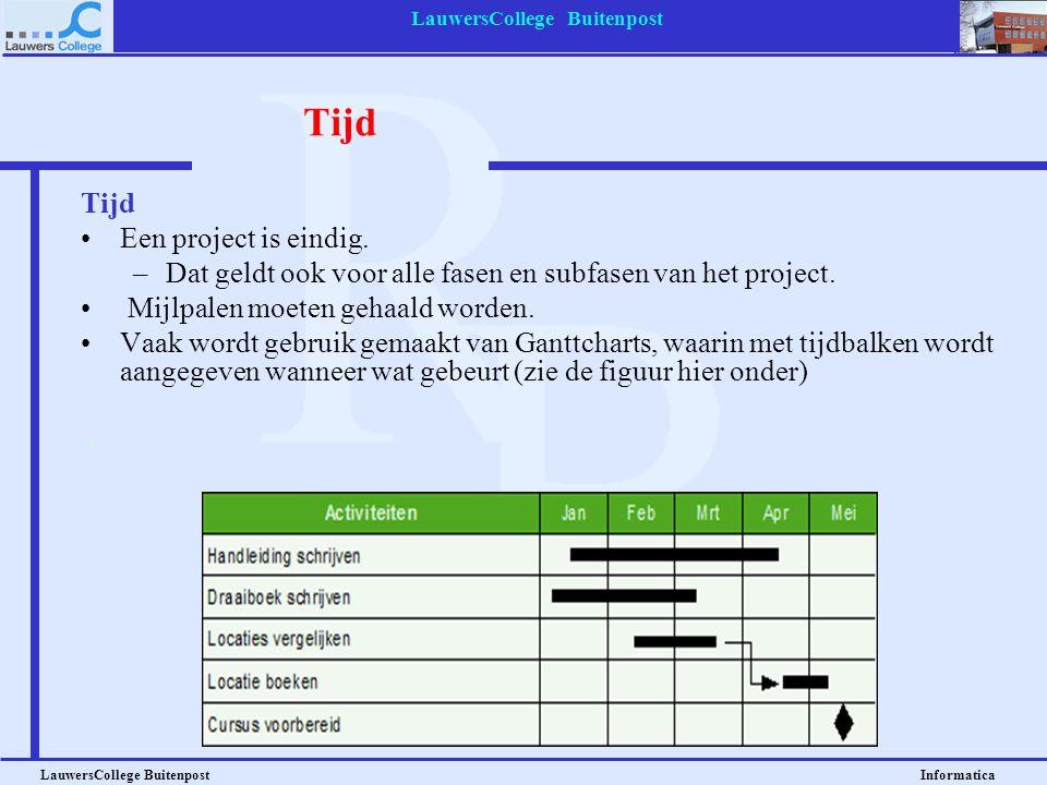 LauwersCollege Buitenpost LauwersCollege Buitenpost Informatica Hoe houd je een project onder controle? TGKIO- factoren GeldTijd Kwaliteit Informatie