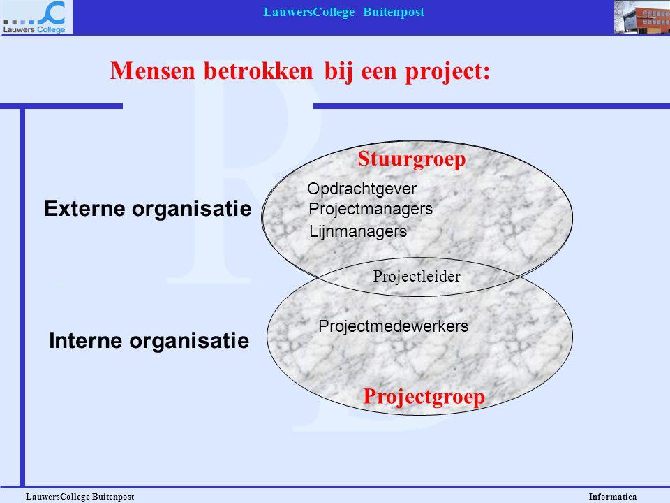 LauwersCollege Buitenpost LauwersCollege Buitenpost Informatica Voorzitter van de stuurgroep – opdrachtgever of een vertegenwoordiger daarvan Lid van