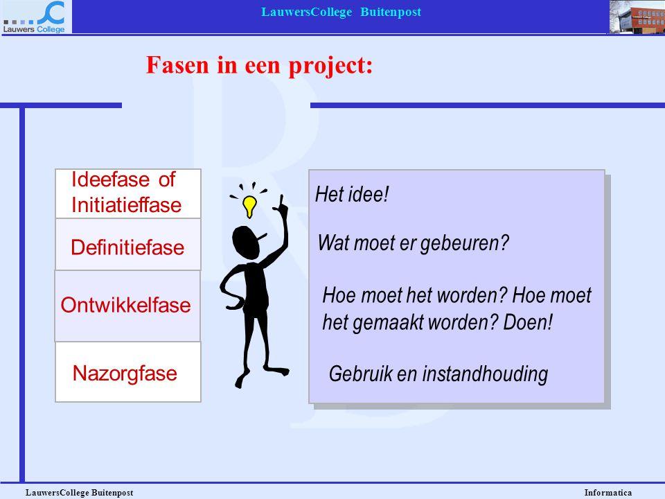 LauwersCollege Buitenpost LauwersCollege Buitenpost Informatica Fasen in een project: Ideefase of Initiatieffase Definitiefase Ontwikkelfase Nazorgfase Het idee.