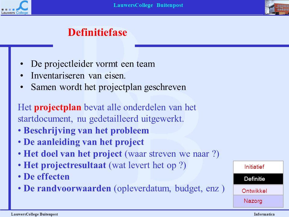 LauwersCollege Buitenpost LauwersCollege Buitenpost Informatica Definitiefase De projectleider vormt een team Inventariseren van eisen.