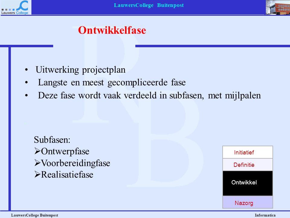 LauwersCollege Buitenpost LauwersCollege Buitenpost Informatica Definitiefase De projectleider vormt een team Inventariseren van eisen. Samen wordt he