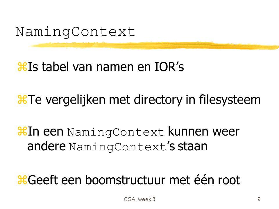 CSA, week 39 NamingContext zIs tabel van namen en IOR's zTe vergelijken met directory in filesysteem  In een NamingContext kunnen weer andere NamingContext 's staan zGeeft een boomstructuur met één root