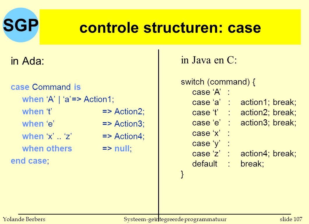 SGP slide 107Systeem-geïntegreerde programmatuurYolande Berbers controle structuren: case in Ada: case Command is when 'A' | 'a'=> Action1; when 't' => Action2; when 'e'=> Action3; when 'x'..