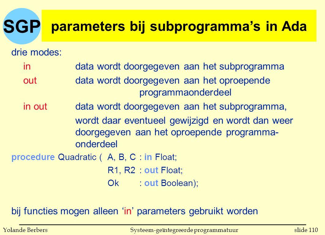SGP slide 110Systeem-geïntegreerde programmatuurYolande Berbers parameters bij subprogrammas in Ada drie modes: indata wordt doorgegeven aan het subprogramma out data wordt doorgegeven aan het oproepende programmaonderdeel in outdata wordt doorgegeven aan het subprogramma, wordt daar eventueel gewijzigd en wordt dan weer doorgegeven aan het oproepende programma- onderdeel procedure Quadratic (A, B, C: in Float; R1, R2: out Float; Ok: out Boolean); bij functies mogen alleen 'in' parameters gebruikt worden parameters bij subprogramma's in Ada