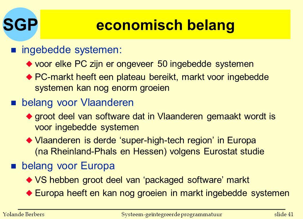 SGP slide 41Systeem-geïntegreerde programmatuurYolande Berbers economisch belang n ingebedde systemen: u voor elke PC zijn er ongeveer 50 ingebedde systemen u PC-markt heeft een plateau bereikt, markt voor ingebedde systemen kan nog enorm groeien n belang voor Vlaanderen u groot deel van software dat in Vlaanderen gemaakt wordt is voor ingebedde systemen u Vlaanderen is derde 'super-high-tech region' in Europa (na Rheinland-Phals en Hessen) volgens Eurostat studie n belang voor Europa u VS hebben groot deel van 'packaged software' markt u Europa heeft en kan nog groeien in markt ingebedde systemen