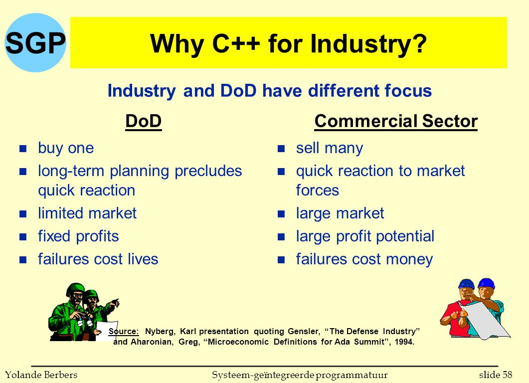 SGP slide 58Systeem-geïntegreerde programmatuurYolande Berbers n sell many n quick reaction to market forces n large market n large profit potential n failures cost money Source: Nyberg, Karl presentation quoting Gensler, The Defense Industry and Aharonian, Greg, Microeconomic Definitions for Ada Summit , 1994.