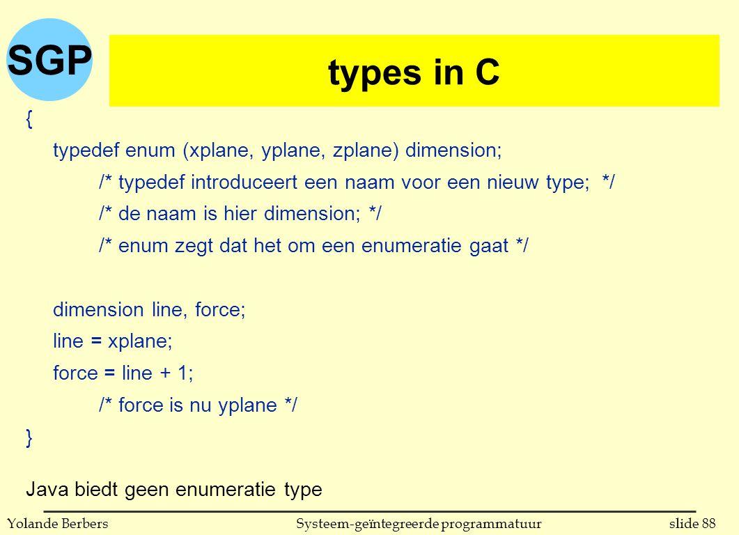 SGP slide 88Systeem-geïntegreerde programmatuurYolande Berbers types in C { typedef enum (xplane, yplane, zplane) dimension; /* typedef introduceert een naam voor een nieuw type; */ /* de naam is hier dimension; */ /* enum zegt dat het om een enumeratie gaat */ dimension line, force; line = xplane; force = line + 1; /* force is nu yplane */ } Java biedt geen enumeratie type types in C