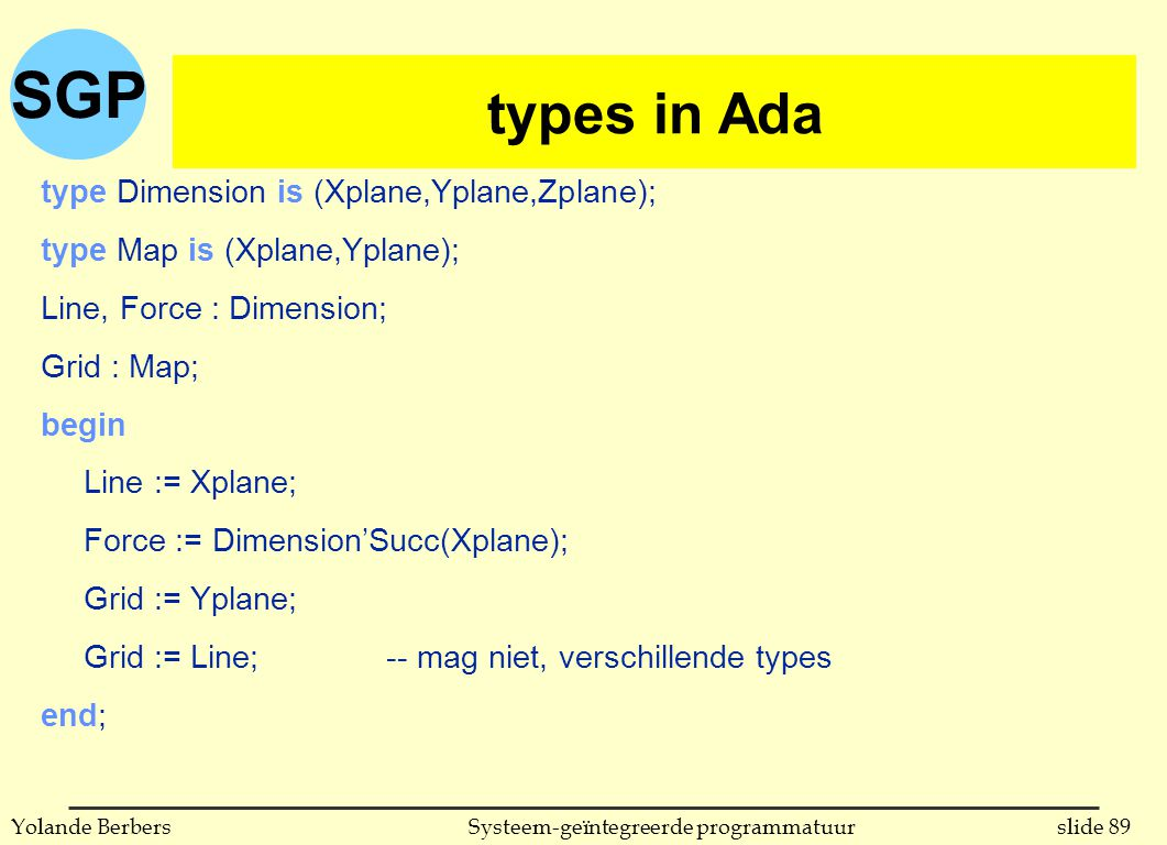SGP slide 89Systeem-geïntegreerde programmatuurYolande Berbers types in Ada type Dimension is (Xplane,Yplane,Zplane); type Map is (Xplane,Yplane); Line, Force : Dimension; Grid : Map; begin Line := Xplane; Force := Dimension'Succ(Xplane); Grid := Yplane; Grid := Line;-- mag niet, verschillende types end; types in Ada