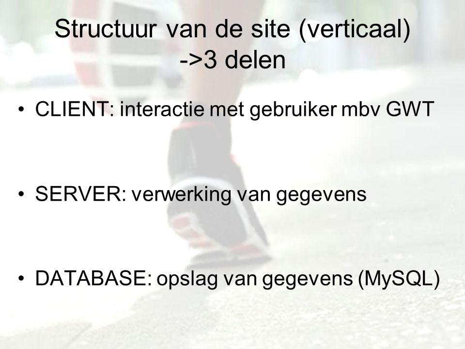 Structuur van de site (verticaal) ->3 delen CLIENT: interactie met gebruiker mbv GWT SERVER: verwerking van gegevens DATABASE: opslag van gegevens (MySQL)