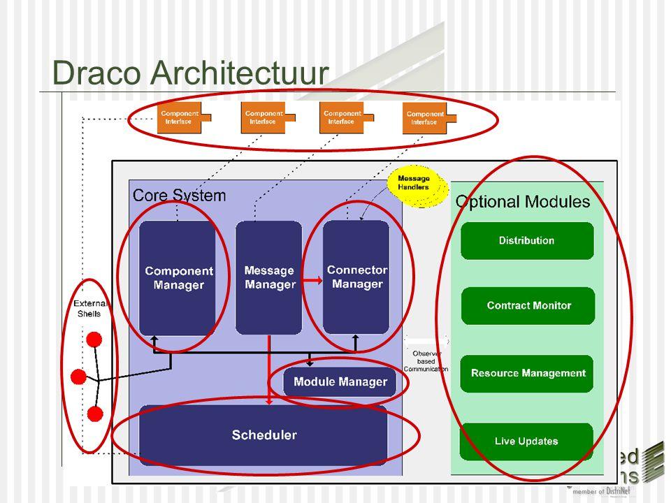 Draco Architectuur