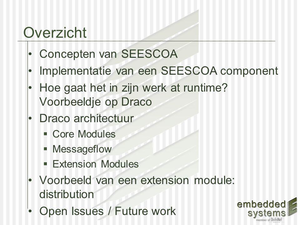 Overzicht Concepten van SEESCOA Implementatie van een SEESCOA component Hoe gaat het in zijn werk at runtime.